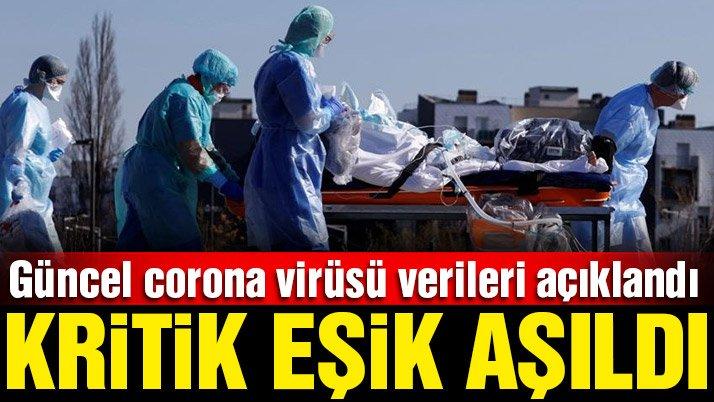 Sağlık Bakanı Koca açıkladı! İşte 28 Temmuz 2021 güncel corona virüsü (koronavirüs) verileri… Kritik eşik aşıldı