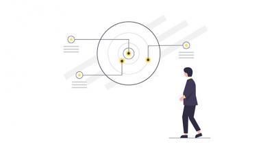KPI Nedir? KPI Türleri Nelerdir?